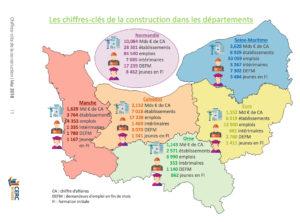 Les chiffres-clés de la construction dans les départements normands